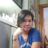 NETTE25's profile photo
