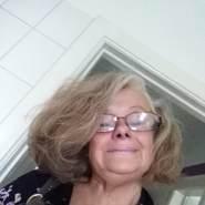 brittan14's profile photo