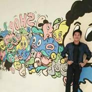 jhone148's profile photo