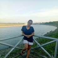 warunee77954's profile photo