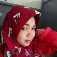 haniherawaty's profile photo