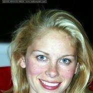 edytawisniewska12's profile photo
