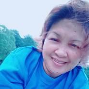 feliasan's profile photo