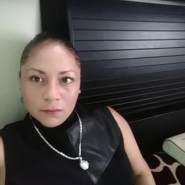 blaka409's profile photo