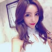 user_cjq02758's profile photo