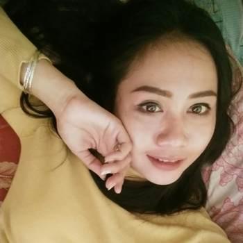 Karlinaherlina_Jawa Barat_Single_Female