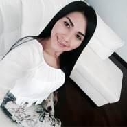 dura190's profile photo