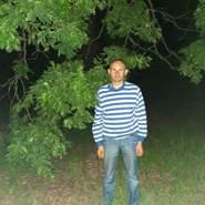 ablunivskijivan's profile photo