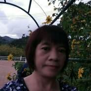 user_rgo86172's profile photo