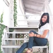 eminaitina's profile photo