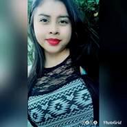 betoh058's profile photo