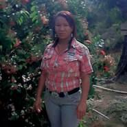 dikersias9's profile photo