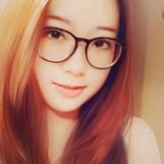 nosyta's profile photo