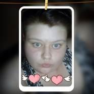 sarak754's profile photo