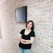 nabeen3's profile photo