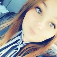 anaish17's profile photo