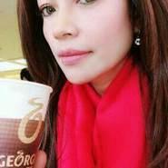 dsff345's profile photo