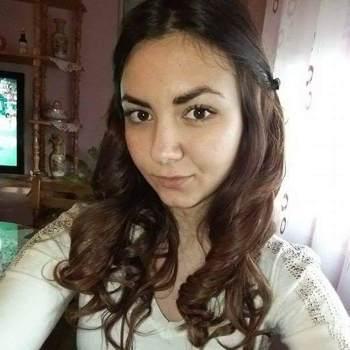 ecem3422_California_Single_Female