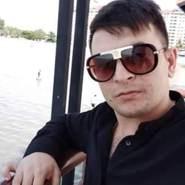 srinivasb20's profile photo