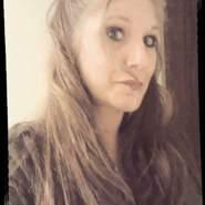buffys2's profile photo