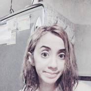 ram9165's profile photo