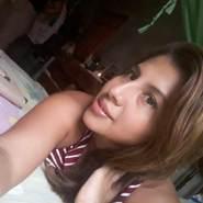gabrielam460's profile photo