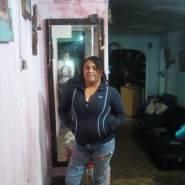 titimanya16's profile photo