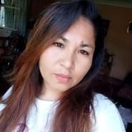 rosar762's profile photo