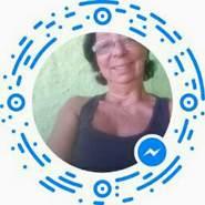 vilmap48's profile photo