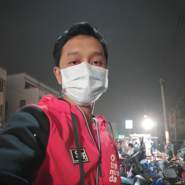naulamin29's profile photo