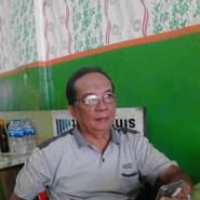 syamsul50's profile photo