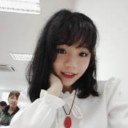 minhev's profile photo