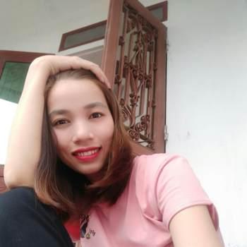 kiencuong1519_Nam Dinh_Single_Female