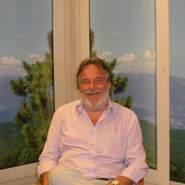 engrw896's profile photo
