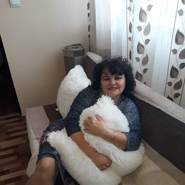 babis815's profile photo