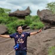 chaitiwats's profile photo
