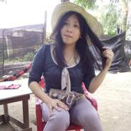 nthuylinh469's profile photo