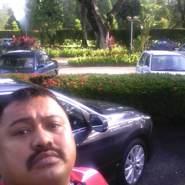 pandac20's profile photo