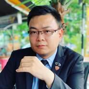 wongleung's profile photo