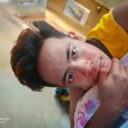 mangalimanp's profile photo
