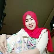 erniacizalsa87's profile photo
