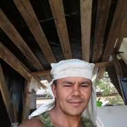 azizbekholmurotov's Waplog profile image