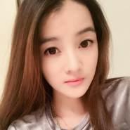 user_ivjnr48017's profile photo