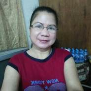 sandrat229's profile photo