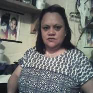 wongafina's profile photo