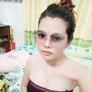 duyenn51's profile photo