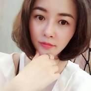 mina218's profile photo