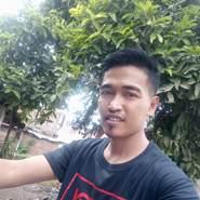 angganga's profile photo