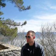 nikoskarak1996's profile photo