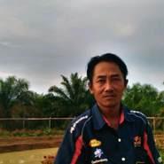 danangw50's profile photo